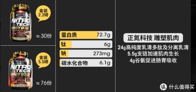 健身中其它常见补剂(除蛋白粉之外)