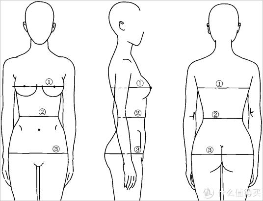 21天的减肥餐,到底能够瘦多少?