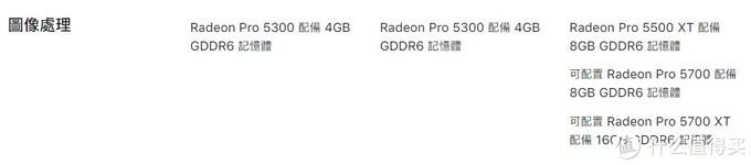 ▲ 显卡直接选到顶配的Pro 5700 XT即可,16GB的显存,6K多屏,视频剪辑没压力。