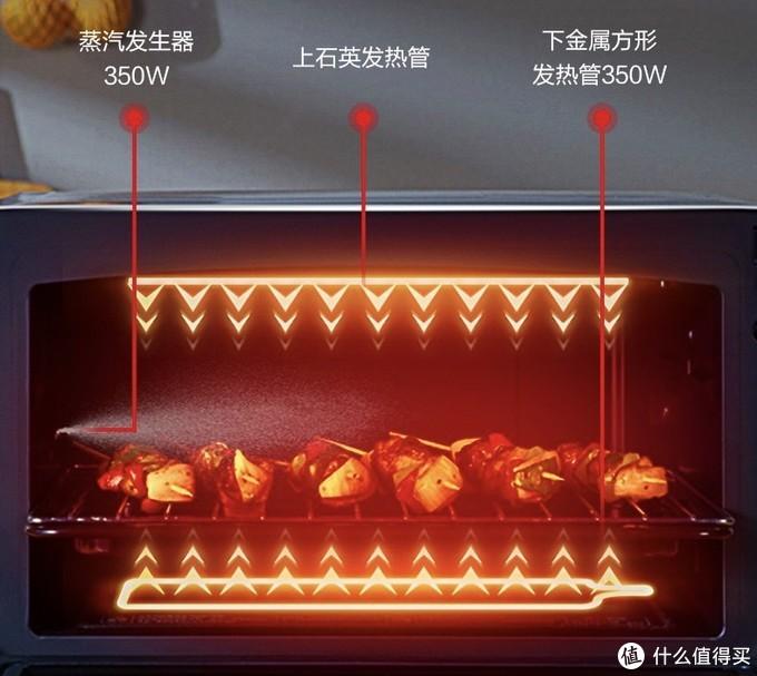 不做鸡肋缝合怪? 微蒸烤一体机到底值不值得买
