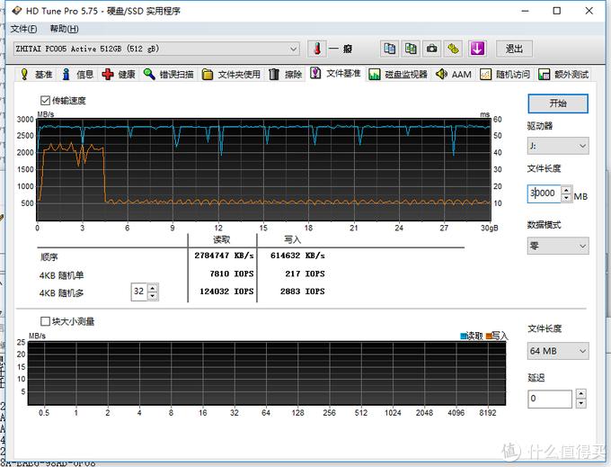 国际领先水平--致钛PC500固态硬盘初体验自研Xtacking技术