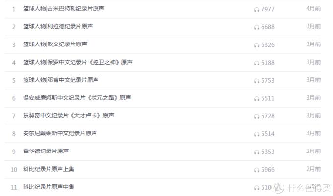 中文播客节目推荐(五)