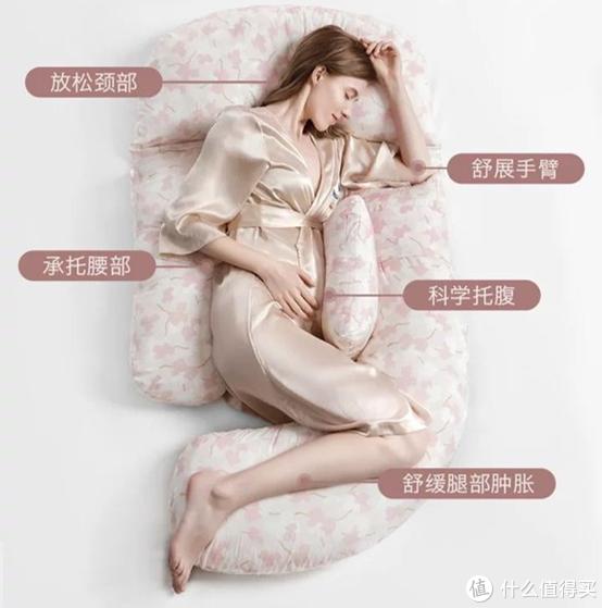 【孕期好物攻略】抗击孕吐+睡得舒服~