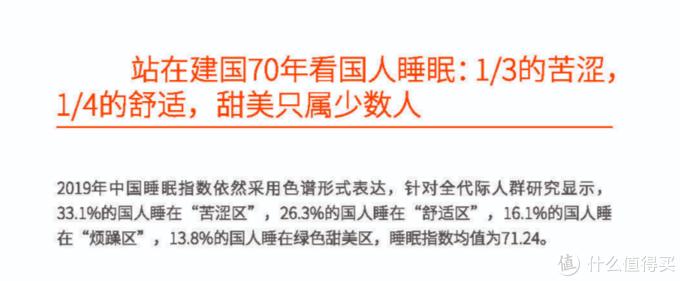 图片来源:2019喜临门中国睡眠质量报告