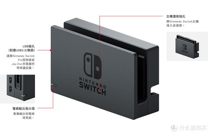 双11Nintendo Switch游戏机大作战,国行、日版、港版及必要的周边设备该怎么选?