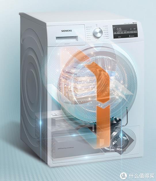热泵烘干机,买起来,别犹豫!