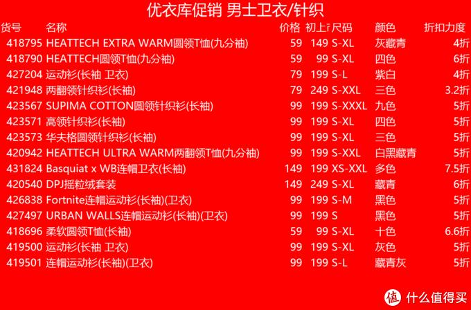 下面是特价的卫衣和针织的链接。非常划算。