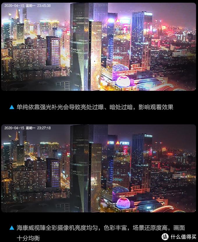 图:白光全彩和全彩对比(来源京东商城,侵权删)