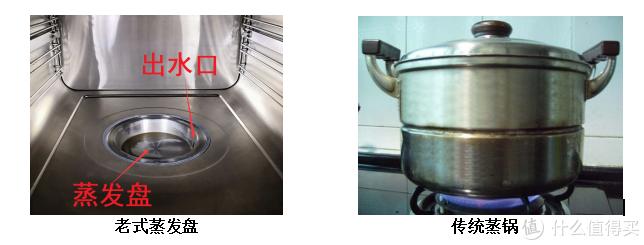 煮水蒸汽方式