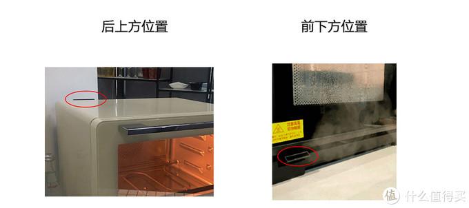 蒸汽散热位置