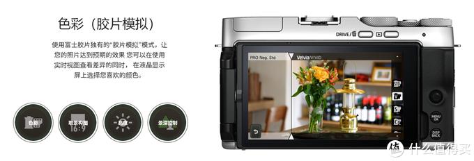 过节出游摄影器材指南——如果你不想只用手机,那看这篇就够了!