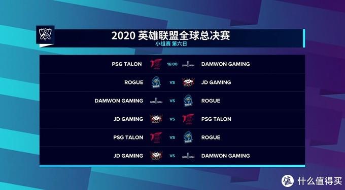 重返游戏:S10全球总决赛A组收官 SN双杀G2斩获小组第一!