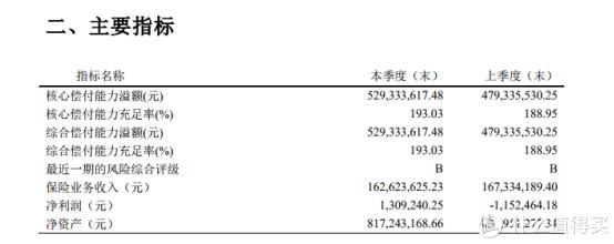 瑞泰瑞和2020定期寿险怎么样?瑞泰人寿靠谱吗?