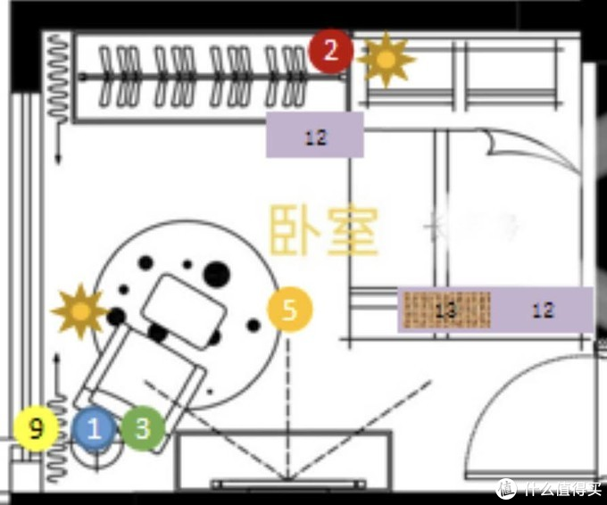 18款好物9个智能场景,给你最全的Aqara&HomeKit智能家居布置方案!