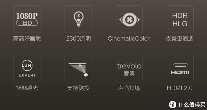 经典投影再升级,BenQ 明基 W1130 家用投影仪新品发售