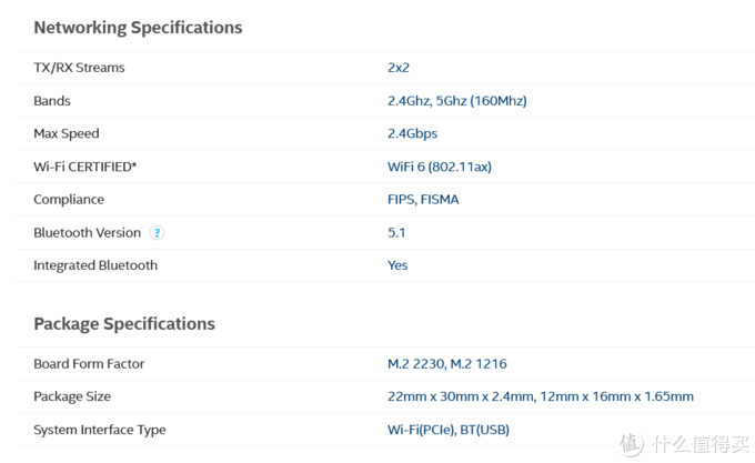60元的WiFi6大提速:ThinkPad小黑升级Intel AX200 NGW网卡
