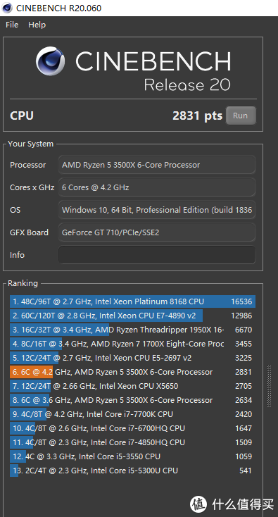 CINBENCH R20跑分(4.2G+XMP3200状态)