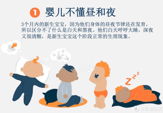 婴儿睡眠的7个小秘密