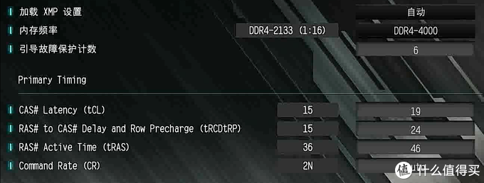 加压至1.6V,我终于把CJR颗粒超频至4400MHz了!
