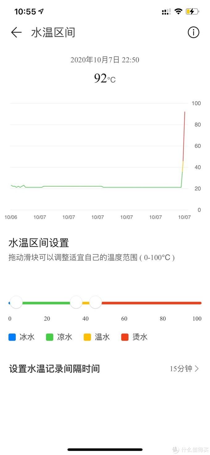 华为智能保温杯评测报告