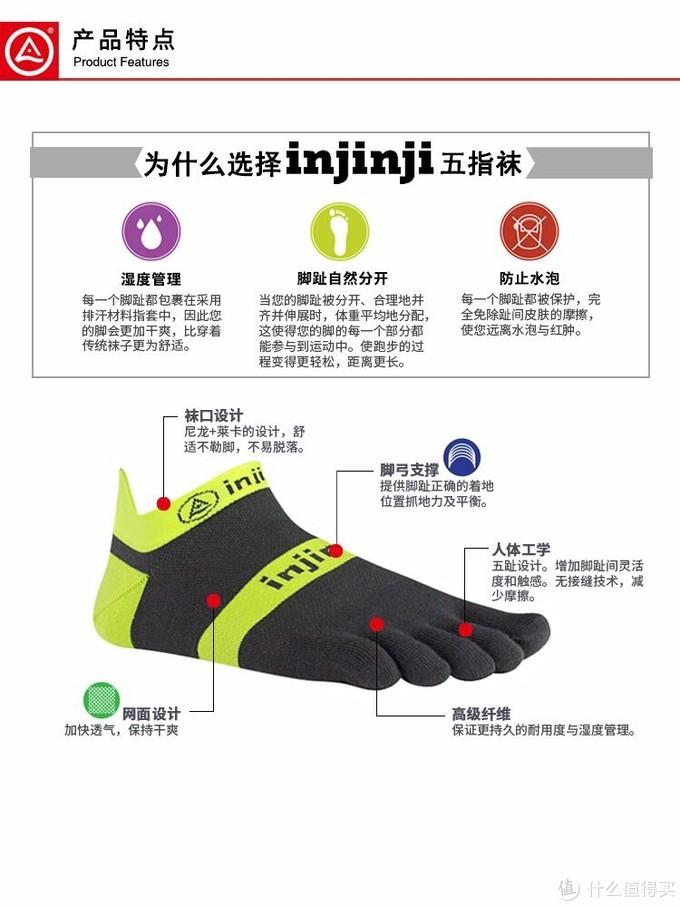 袜子对脚,何其重要,跑步尤甚,减少水泡,亲身体验过的品牌跑步袜大盘点