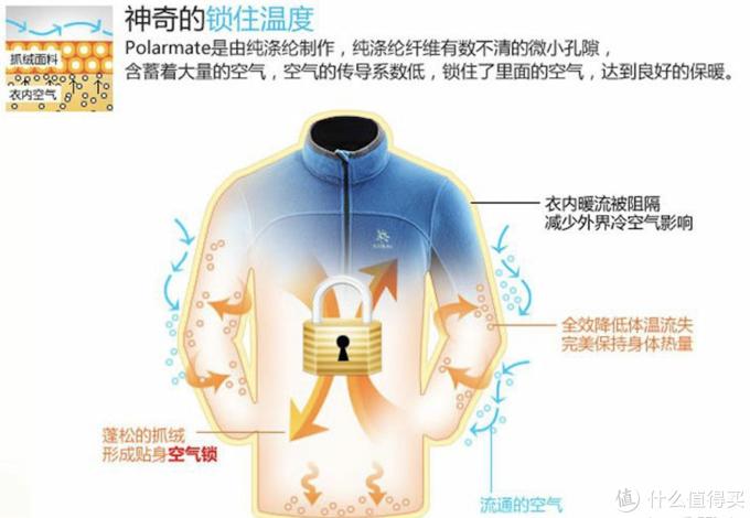 行摄装备选择:构建户外行动衣着体系(二)