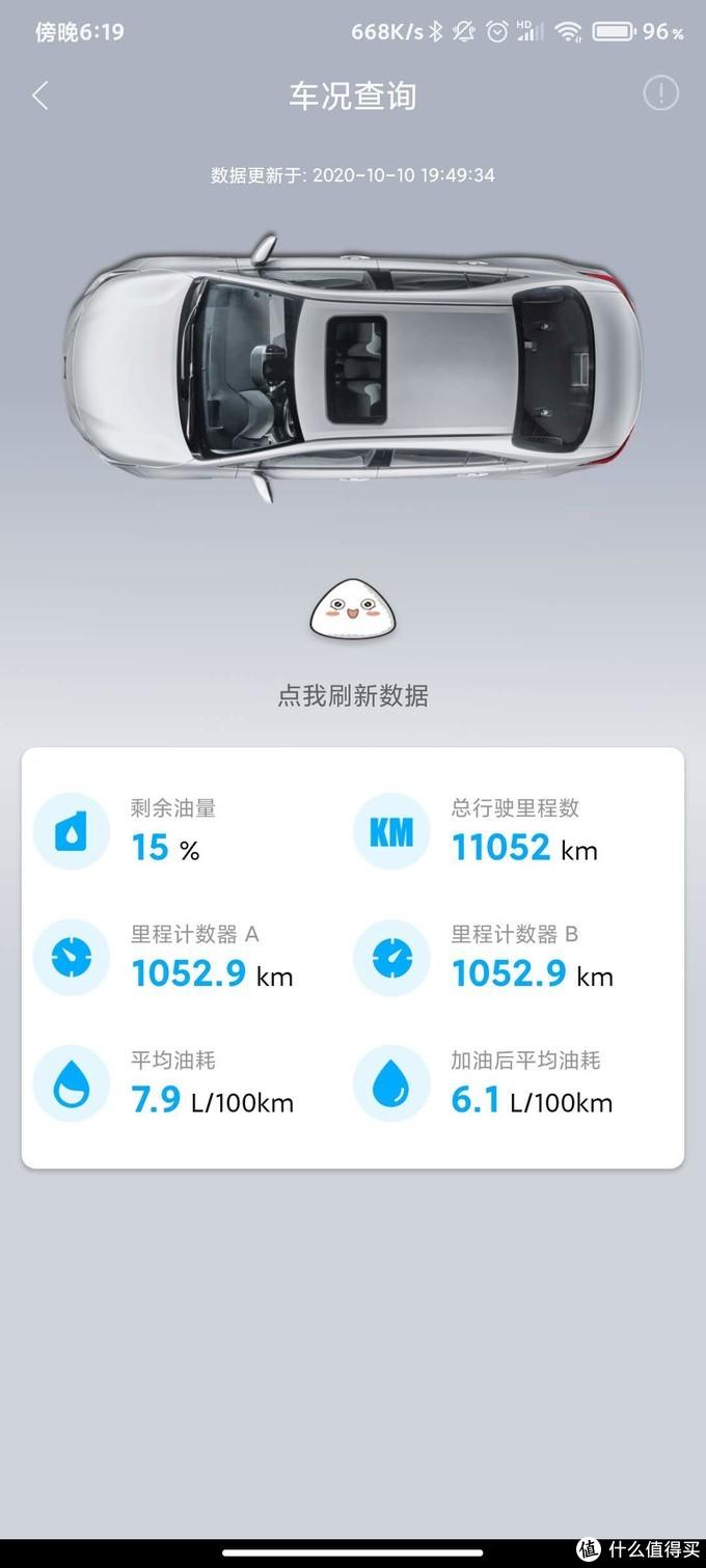 跑完这趟1400多公里的高速,油耗从8.3直接降到了7.9