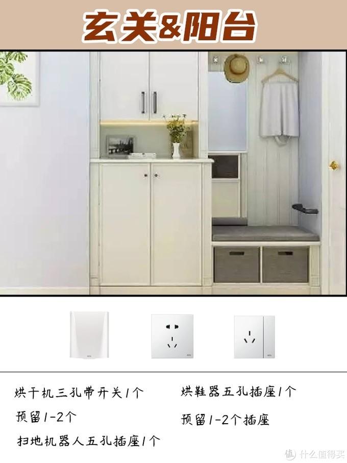 装修干货:全屋开关插座,厨房布局等注意事项