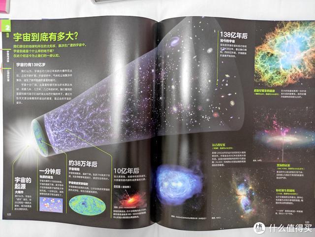 如何让孩子更好地学习科学?这些超硬核的科普绘本了解一下,让孩子爱上科学(含各阶段书单)