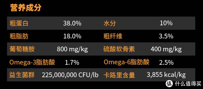 给主子选款好粮:纽翠斯黑钻冻干混合猫粮换粮体验(附go九种肉对比)