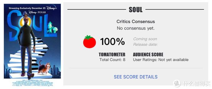 皮克斯新作《心灵奇旅》口碑出炉:烂番茄新鲜度100%,将于圣诞节登陆迪士尼+平台