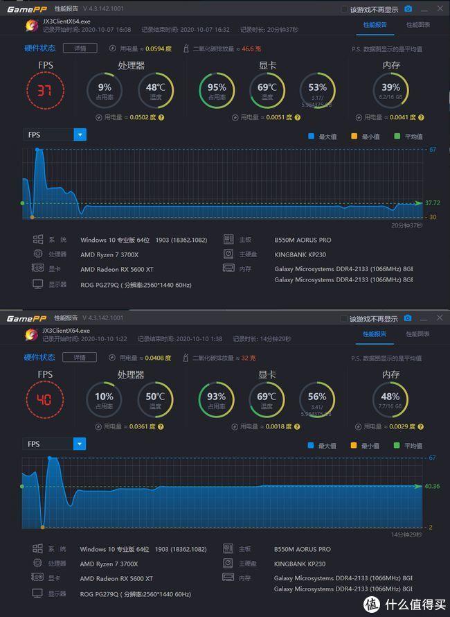 至少5%的性能提升?AMD鸡血驱动再度发飙,游戏或成最大赢家