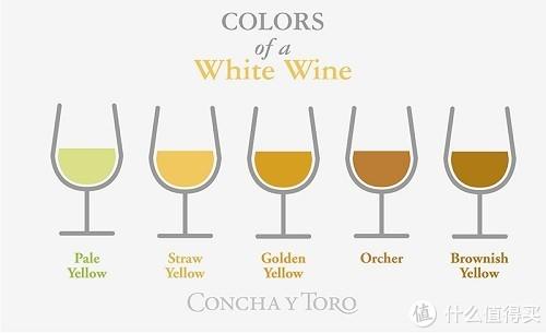 图片来源:红酒世界