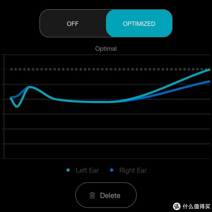 释放所有激情:CrusherEvo头戴式蓝牙耳机体验评测