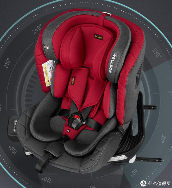 还在看上个世纪的科普攻略吗?一起看看安全座椅行业新变化!