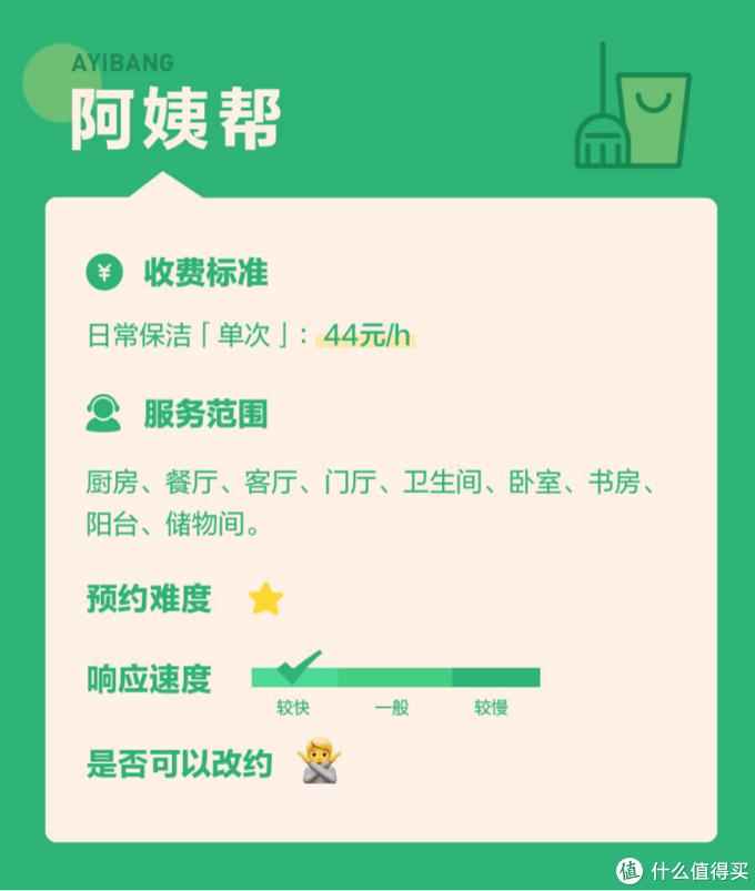 我们测了全网呼声最高的几款家政App,今年国庆就别瞎忙活了!