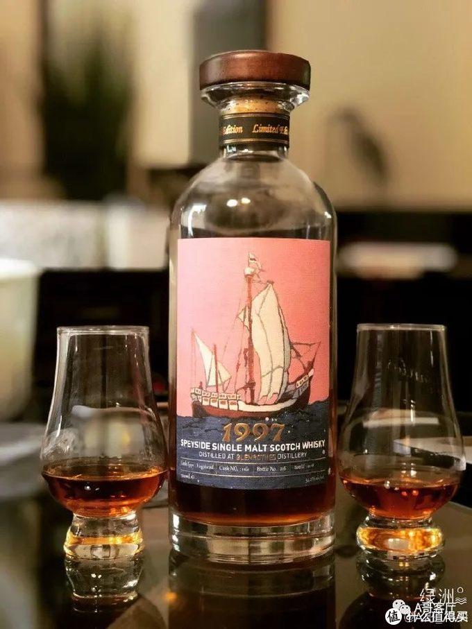 威士忌是消费降级还是升级?