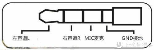 3.5MM耳机插口接线图