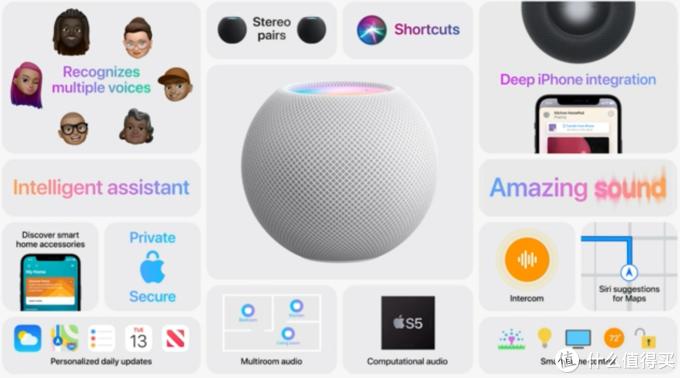 苹果发布HomePod mini智能音箱:小巧球型设计、更智能高效