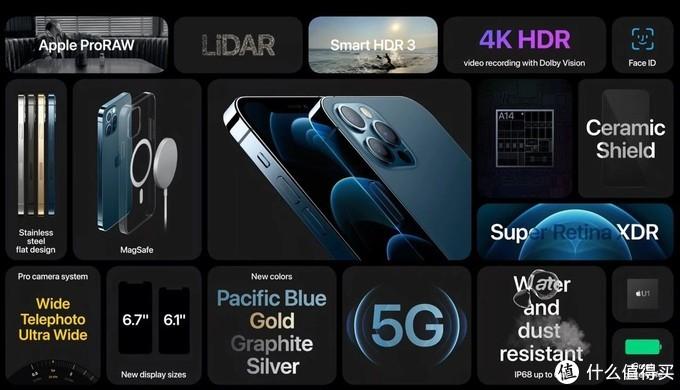 iPhone 12 系列来了!4 款 5499 元起售
