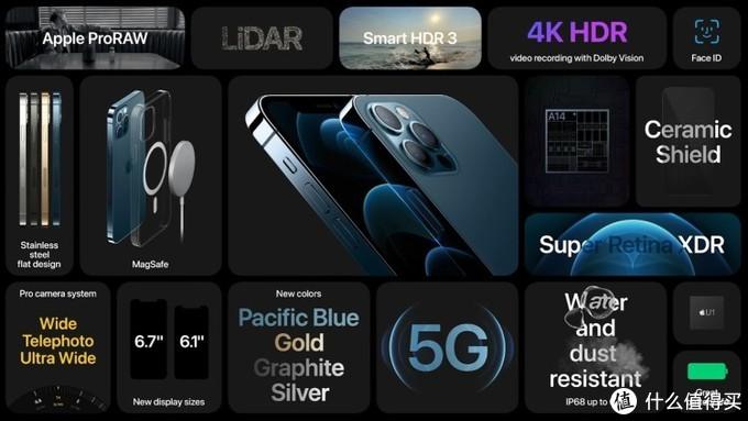 苹果12系列正式发布,我发现了很多细节