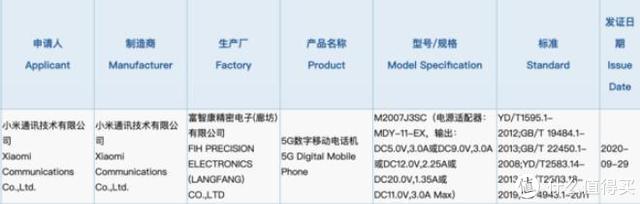 小米10T国行版入网,144Hz+5000mAh+骁龙865,告别价格战
