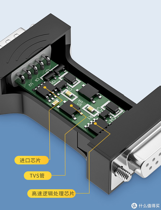 工业级无源RS232串口光电隔离器