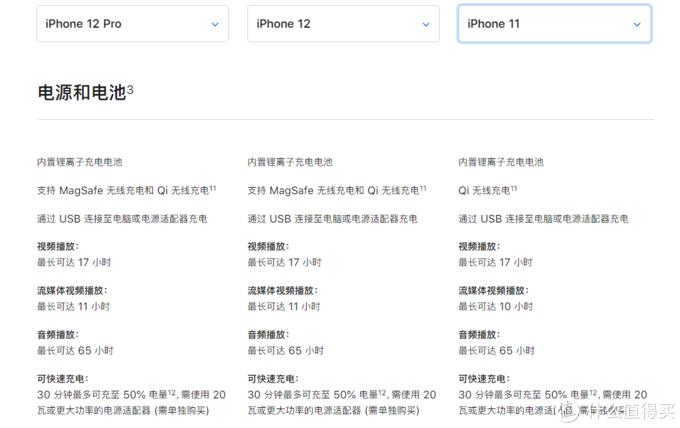 深度解析!iPhone12到底值不值得买