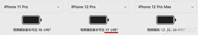 当守着9月16号的苹果发布会苦苦等着iphone12发布时。