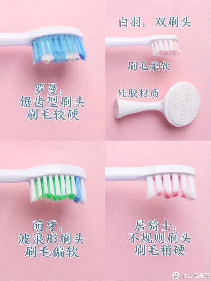 8款热门电动牙刷测评:电动牙刷哪家好?