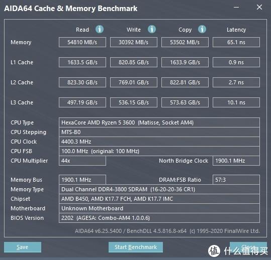 科赋Bolt X 3200 海力士 CJR,AMD平台超频心得,稳定3800C16@好U体质