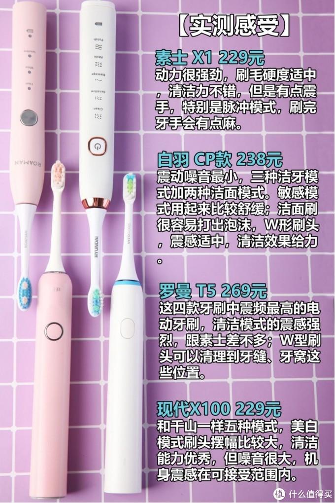 有哪些适合学生党的电动牙刷?4款高性价比超高的电动牙刷测评