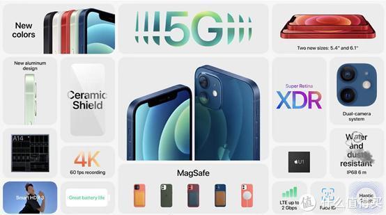 这也许是最后一款小屏旗舰5G手机—iPhone 12mini