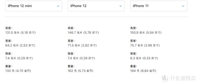 iPhone12系列的12条知识点闲聊,快来看看有没有你关注的点(附十三香链接)